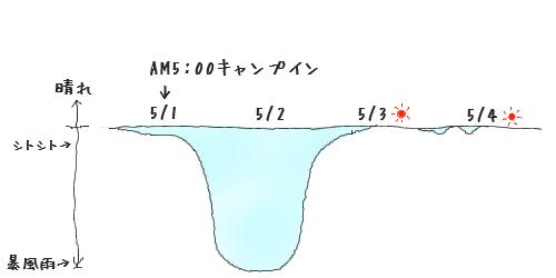 Shosuke01