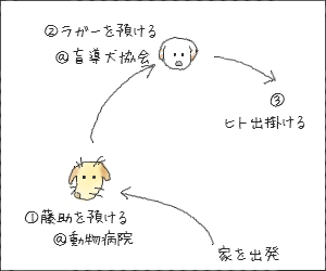 Azukeru03